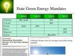 state green energy mandates