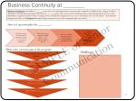 business continuity at