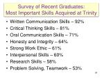 survey of recent graduates most important skills acquired at trinity
