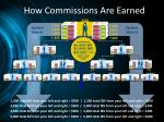 how commissions are earned