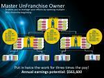master unfranchise owner