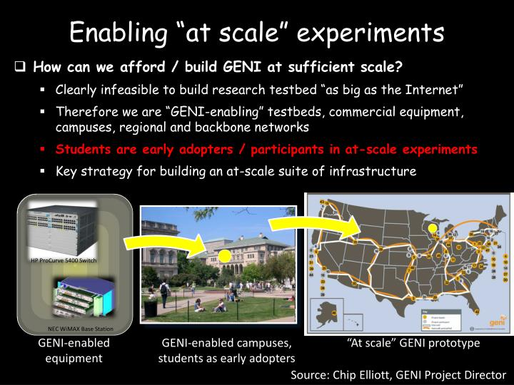 How can we afford / build GENI at sufficient scale?