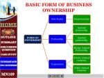 basic form of business ownership