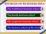 sources of business idea