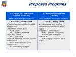 proposed programs