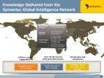 knowledge gathered from the symantec global intelligence network