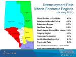 unemployment rate alberta economic regions january 2011