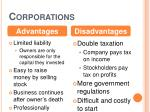 corporations1