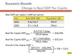 economic growth change in real gdp per capita
