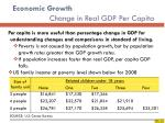 economic growth change in real gdp per capita1