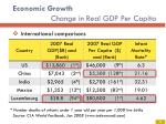 economic growth change in real gdp per capita2