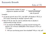 economic growth rule of 70