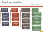 growth and instability wrap up