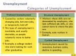unemployment categories of unemployment