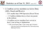 statistics as of jan 31 2011 since 9 11