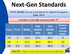 next gen standards