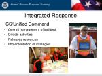 integrated response