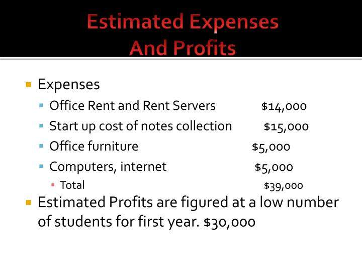 Estimated Expenses
