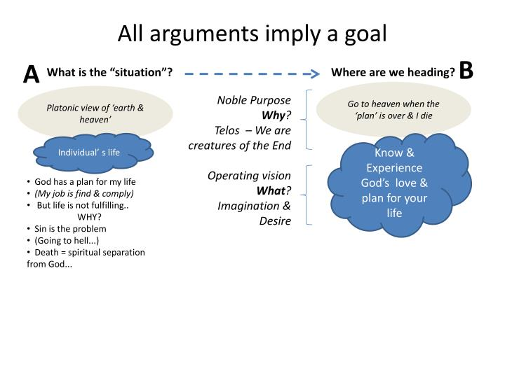 All arguments imply a goal