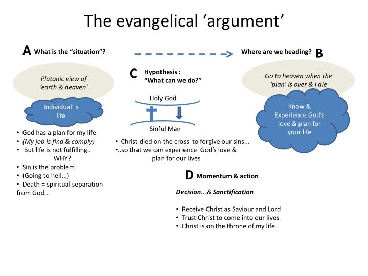 The evangelical