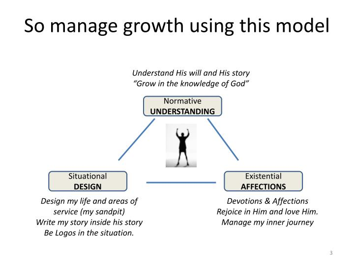 So manage growth using this model