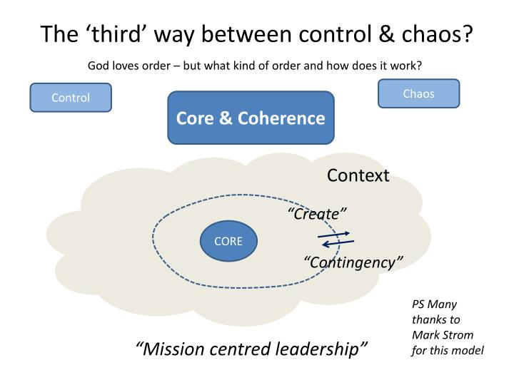 The 'third' way between control & chaos?