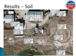 results soil