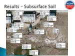 results subsurface soil