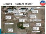 results surface water