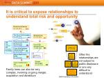 it is critical to expose relationships to understand total risk and opportunity