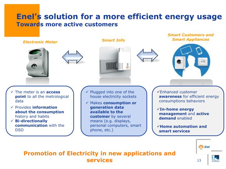 Enel's solution for a more efficient energy usage