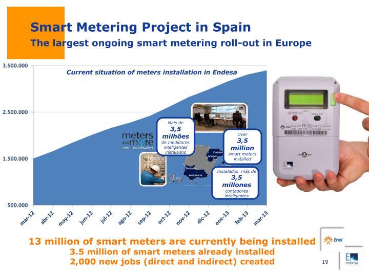 Smart Metering Project in Spain
