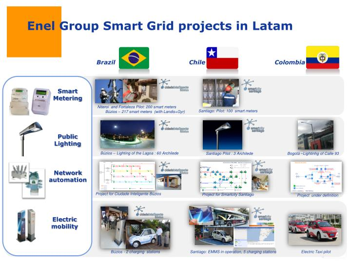 Enel Group Smart Grid projects in Latam
