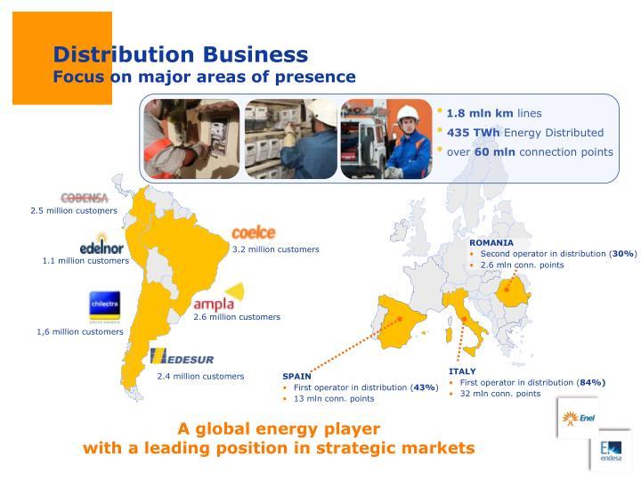 Distribution Business