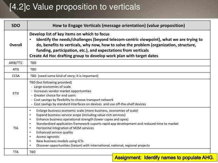 [4.2]c Value proposition to verticals