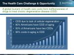 the health care challenge opportunity
