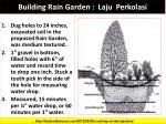 building rain garden laju perkolasi