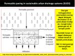 permeable paving in sustainable urban drainage systems suds1