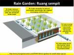 rain garden ruang sempit