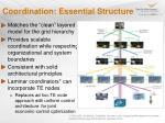 coordination essential structure