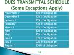 dues transmittal schedule some e xceptions apply