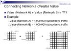 connecting networks creates value