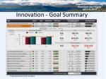 innovation goal summary