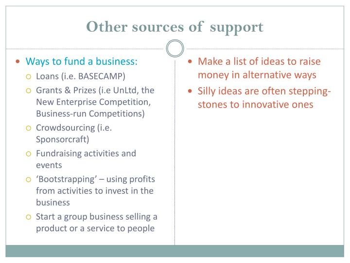 Other sources of support