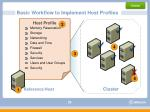 basic workflow to implement host profiles