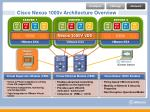 cisco nexus 1000v architecture overview