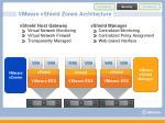 vmware vshield zones architecture