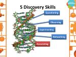 5 discovery skills