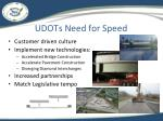 udots need for speed