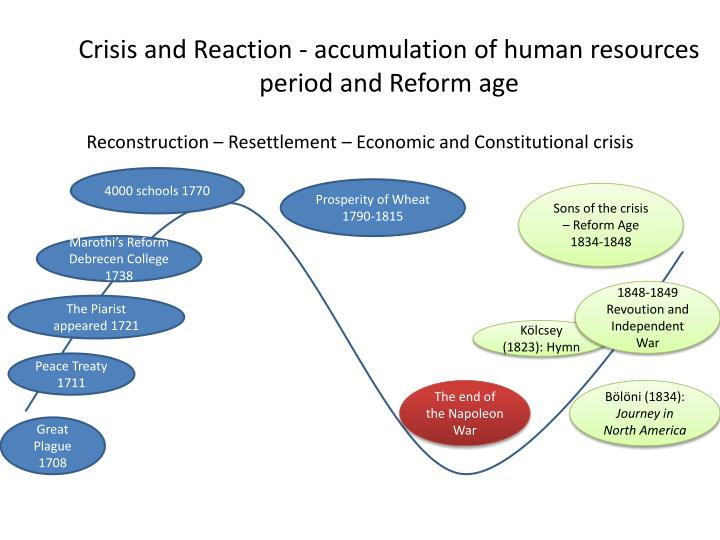 Crisis and Reaction - accumulation of human resources period and Reform age